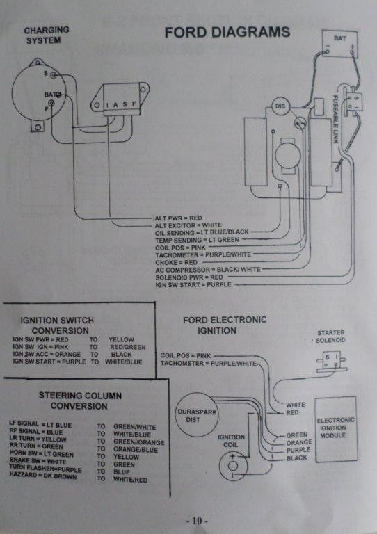 Ez Wire Wiring Harness Diagram Ez Wiring 21 Circuit Diagram ...  Chevy Starter Wiring Diagram on